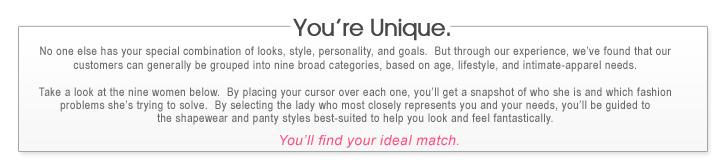 Find your ideal partner quiz